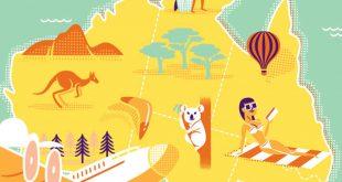 Jasa Pembuatan Aplikasi | Kursus Illustrator CC 2018 | Buat Poster Tujuan Perjalanan Gaya Retro