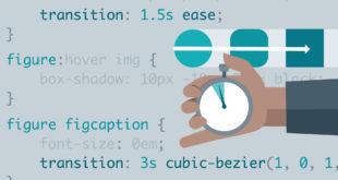 Kursus/Jasa CSS | CSS Transformasi dan Transisi