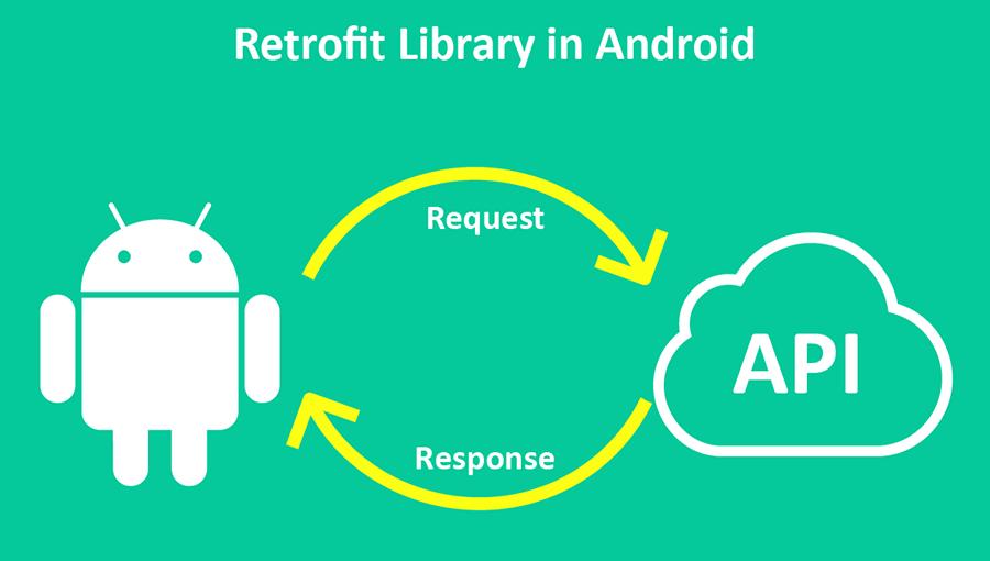 Jasa Pembuatan Aplikasi | Kursus/Bimbingan Skripsi/TA/Tesis/Disertasi Mahasiswa S1/S2/S3 Android Studio | Android Kotlin Retrofit Complete Course