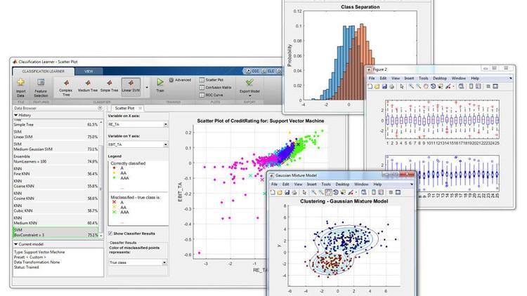 Jasa Pembuatan Aplikasi | Kursus Matlab | Statistics Menggunakan MATLAB