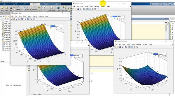Hasil Karya Siswa | Kursus Matlab | Membuat Data Shift Factor Menggunakan Matlab