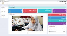 Hasil Karya Siswa | Kursus CodeIgniter | Membuat Aplikasi Keuangan Sekolah Menggunakan CodeIgniter