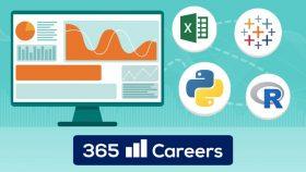 Pelatihan/Kursus Python | Complete Data Visualization Course 2021