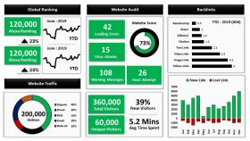 Kursus Excel   Microsoft Excel Functions, Formulas, Analysis, & Dashboards