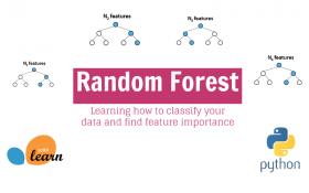 Kursus/Jasa Python   Machine Learning : Random Forest Menggunakan Python