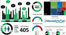 Kursus/Jasa Excel | Interactive Excel Dashboards